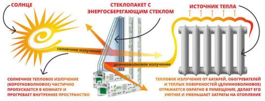energo1