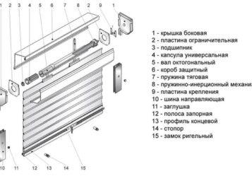 Sposoby_montazha_rolletnyh_vorot_1