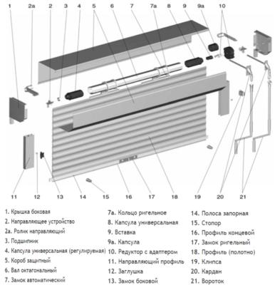Роллетные ворота  купить Киев